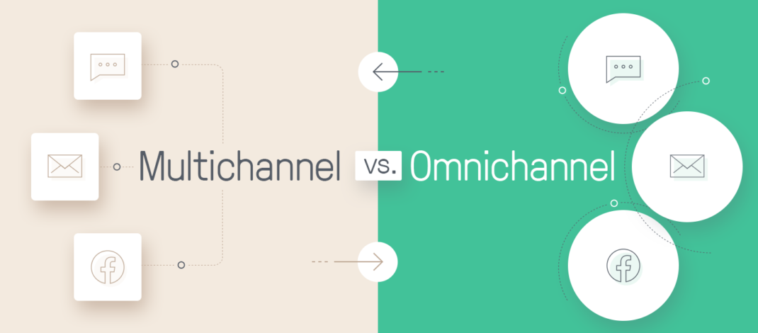 Is omnichannel and multichannel contact centres one and the same?